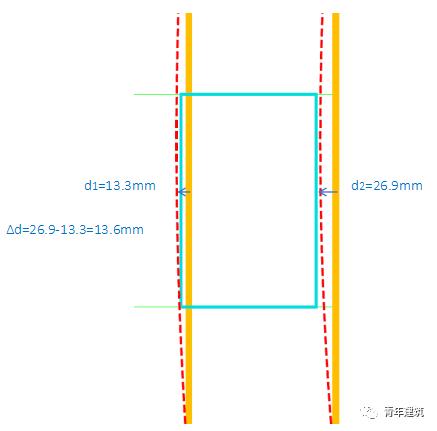 Inhabit分享 | GMP设计西安丝路国际会议中心幕墙设计与施工