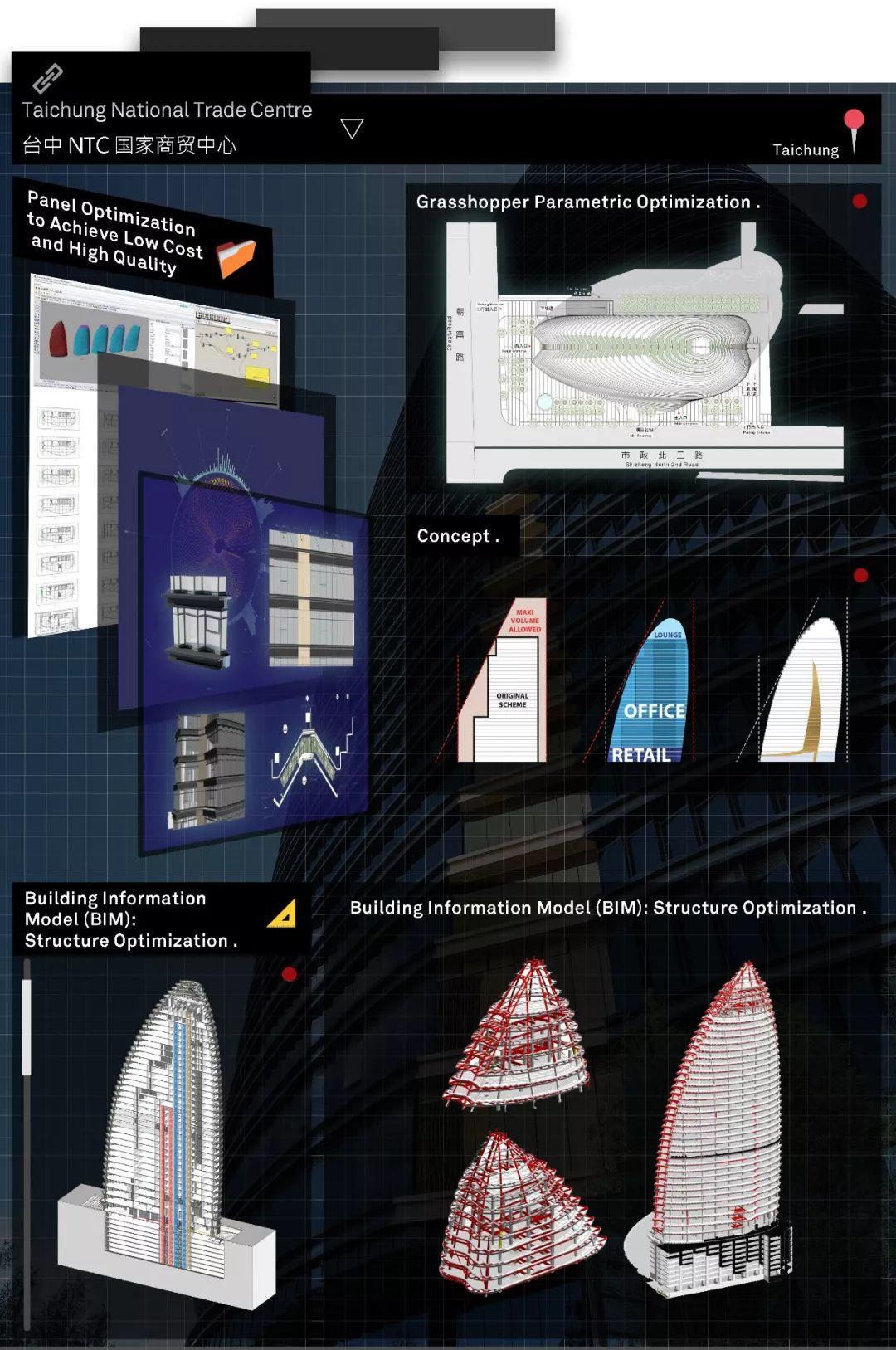 Aedas分享 | 建筑设计数字一体化的现在与未来